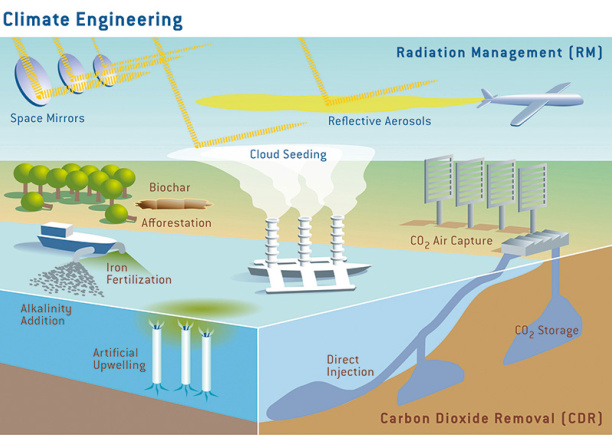 climate engineering